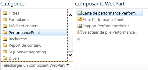 component_performancePoint