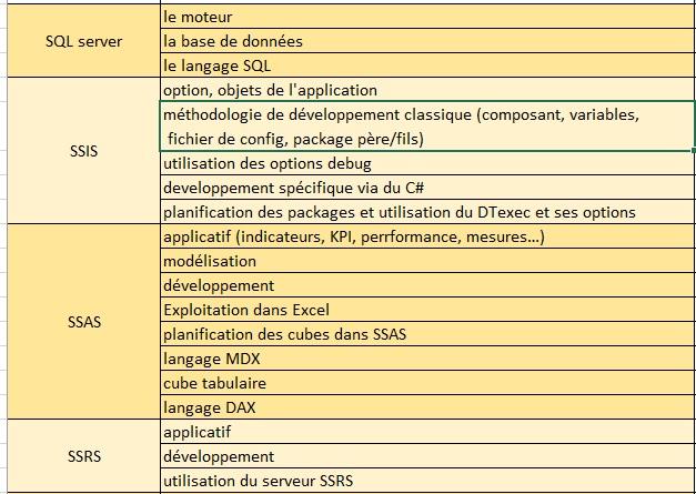 competences1